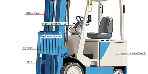 Heavy Duty Forklift Operation Practical Training and Forklift Safety Certification Course