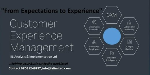Customer Service & Experience Management Training