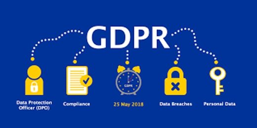 General Data Protection Regulations Compliance